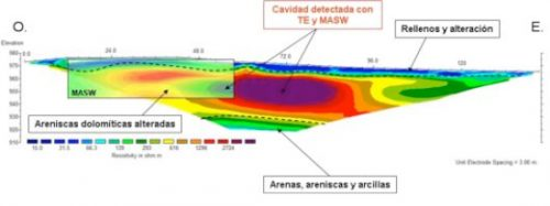 buscar-agua-subterranea-cavidades-subsuelo