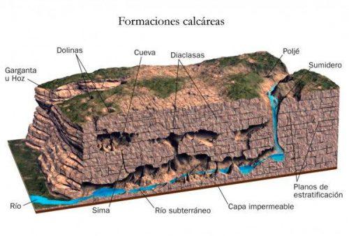 buscar-agua-subterranea-comunidad-valenciana