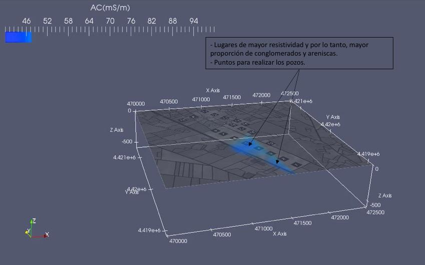 buscar-agua-subterranea-modelo-hidrogeologico-3d