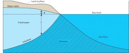 buscar-agua-subterranea-baleares