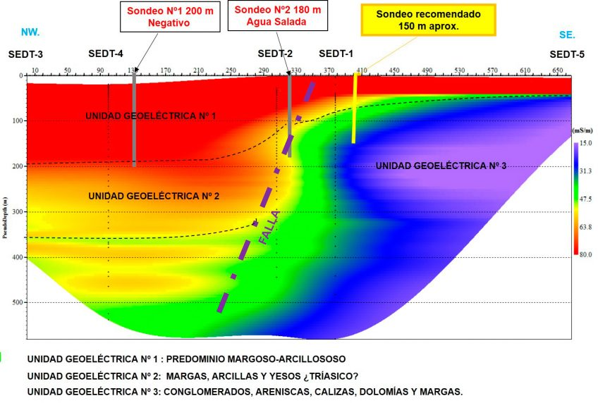 buscar-agua-subterranea-lorca-1