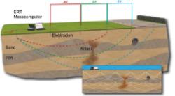 buscar-agua-subterranea-tomografia-electrica