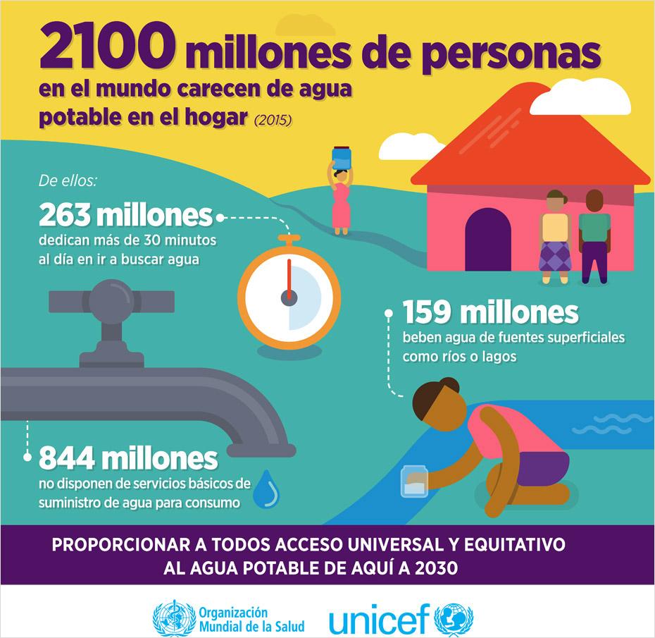 buscar-agua-subterranea-dia-mundial-agua-2021