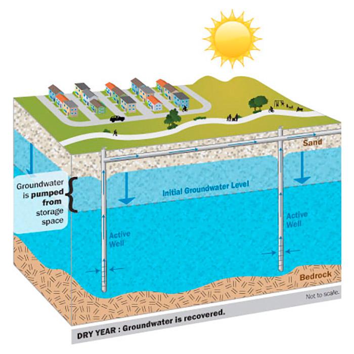 buscar-agua-subterranea-sondeos-pozos